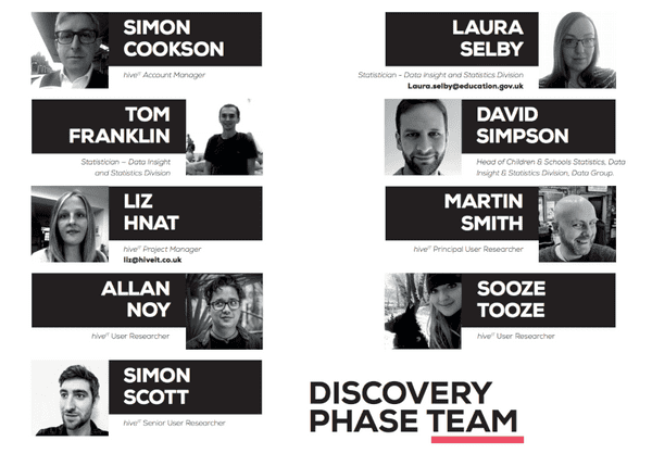 list of the discovery team