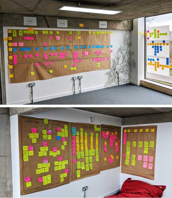 image of High Level Findings Through Post Its